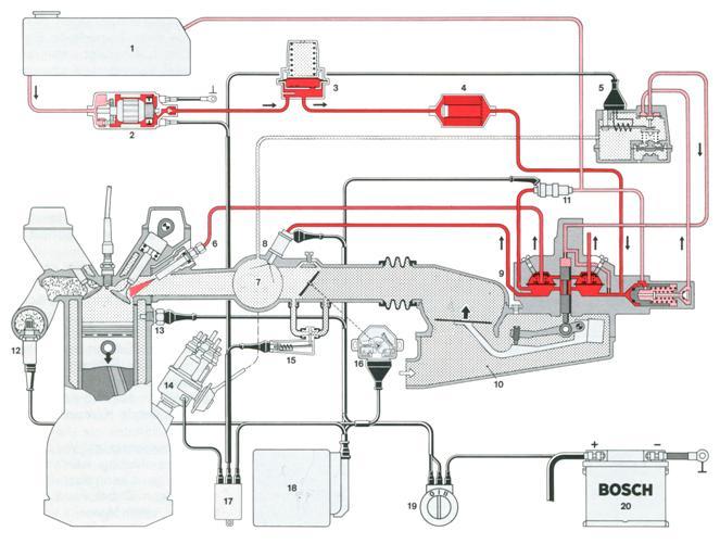 Рисунок 29 – Схема системы