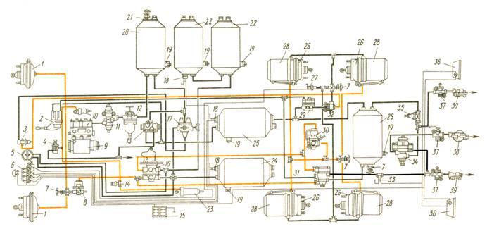 2 ноя 2010 .  Камаз 5320 имел неплохие технические характеристики для .